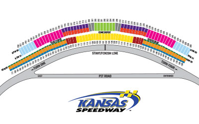 Kansas speedway training the best guest experience in motorsports